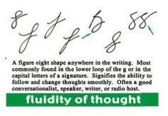 Handwriting analysis loops