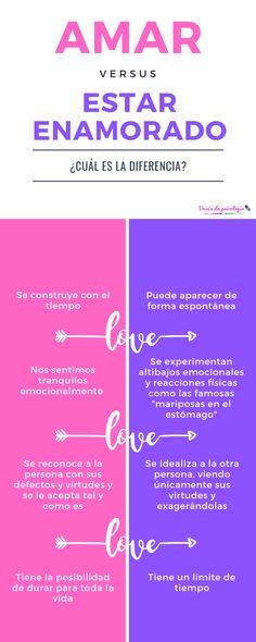 32 Ideas De Terapia De Pareja En 2021 Relacion De Pareja Relaciones Saludables Buenas Relaciones