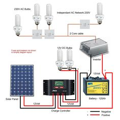 solar power system wiring diagram electrical engineering blog rh pinterest com Solar Panel Light Wiring Diagram circuit diagrams of example solar energy wiring systems