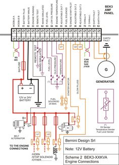 Generator control panel wiring diagram for general purposes wire diesel generator control panel wiring diagram engine connections rh pinterest com generator onan wiring circuit diagram asfbconference2016 Image collections