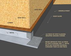 roof to wall flashing - Google Search
