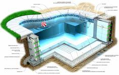Fire Safe houses is how Quad-Lock Building Systems is dedicated to improving our environment. Quad-Lock Insulating Concrete Forms (ICFs) for walls, floors and roofs create very energy-efficient Pool Spa, Spa Jacuzzi, My Pool, Building A Swimming Pool, Swimming Pool Construction, Indoor Swimming Pools, Swimming Pool Designs, Lap Pools, Backyard Pools