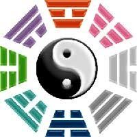 Feng Shui - Colors and meanings