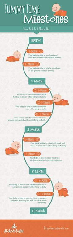 Bauch runter, Po rauf: Meilensteine und Aktivitäten in der Bauchzeit Tummy Time Activities and Milestones Chart from Newborn until your baby is 8 months old. Tips and Ideas for how to do Tummy Time, how long, which positions are suitable for which age, Baby Milestone Chart, Baby Milestone Blanket, Baby Monat Für Monat, Baby Care Tips, Baby Learning, Baby Health, Newborn Care, Baby Newborn, Baby Milestones