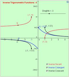 integration of inverse trigonometric functions examples pdf