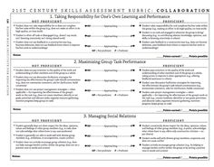 Rubrics for history projects google search school pinterest rubric template our new essay writing super book pronofoot35fo Gallery