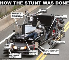 How Tom Cruise's impressive-looking stunts are made easier than they seem