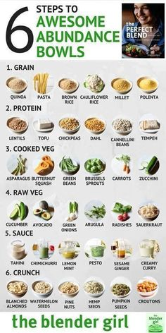 Must try nutrition explanation to put together any meal nutritious. Try the really clever nutrition pinned image number 5733572438 today. Whole Food Recipes, Diet Recipes, Vegetarian Recipes, Cooking Recipes, Healthy Recipes, Superfood Recipes, Healthy Snacks, Healthy Eating, Health And Nutrition