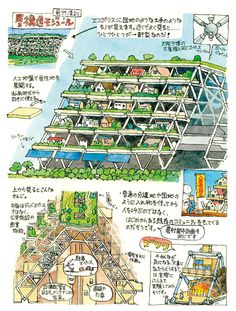 METABOLISM, THE CITY OF THE FUTURE. メタボリズムの未来都市展。 | METALOCUS