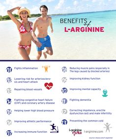 While most folks use L-arginine Plus® to help get healthy blood pressure support without side effect, there are a lot of reasons to use L-arginine Plus® Find out how it might be able to help more than just with blood pressure support. Fibromyalgia Supplements, Weight Loss Supplements, Protein Supplements, Arginine Benefits, Female Hormone Imbalance, Fertility Help, Iv Therapy, Pre Workout Supplement, Healthy Blood Pressure