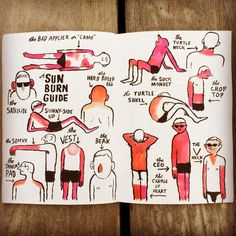 A rather accurate illustration over the different types of sunburns.