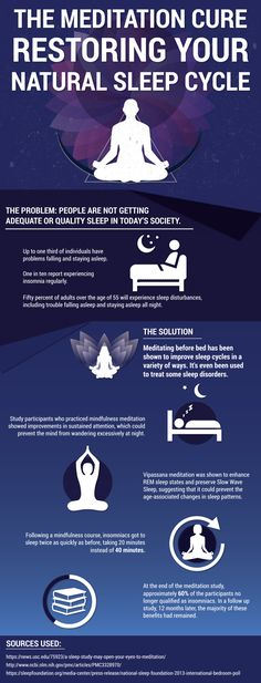 Studies show that meditating before bed can cure insomnia and effectively combat certain sleep disorders.