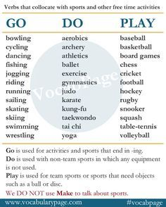 "Verbs and collocations with sports and other free time activities <a class=""pintag searchlink"" data-query=""%23learnenglish"" data-type=""hashtag"" href=""/search/?q=%23learnenglish&rs=hashtag"" rel=""nofollow"" title=""#learnenglish search Pinterest"">#learnenglish</a>"