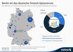 Berlin ist das deutsche Fintech-Epizentrum