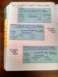 Restructuring Algebra: Algebra 1 sequence vocabulary