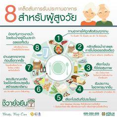 การทานอาหารให้เหมาะสมสำหรับผู้สูงอายุ Life Goals, Excercise, Health And Beauty, Medicine, Healthy, Infographics, Palette, Food, Ejercicio