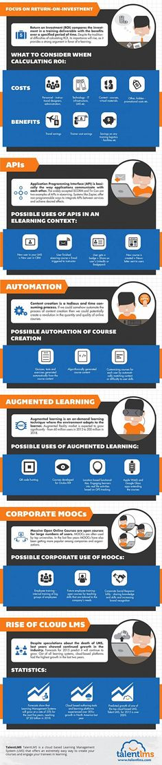 10 Online Learning Trends to Watch in 2015 [#Infographic] | EdTech Magazine