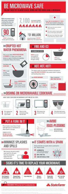 Find This Pin And More On Liance Tips Guides Microwave Safety Infographic