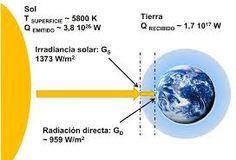 usos de la energia fotovoltaica en el mundo - Buscar con Google