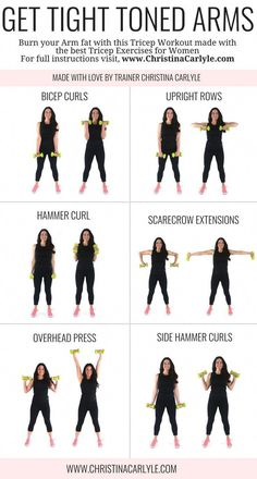 Beginner Workout At Home, Workout For Beginners, At Home Workouts, Easy Beginner Workouts, Best At Home Workout, Ultimate Workout, Daily Workouts, Beginner Yoga, Workout Hiit