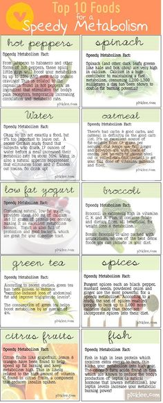 Healthy foods that rev up your metabolism, helping to kick it into high gear. Combine this with 30 minutes of exercise 4