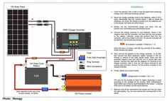 What Can A 100 Watt Solar Panel Run (A look at a small system) #solarpanels,solarenergy,solarpower,solargenerator,solarpanelkits,solarwaterheater,solarshingles,solarcell,solarpowersystem,solarpanelinstallation,solarsolutions,solarenergysystem,solargeneration