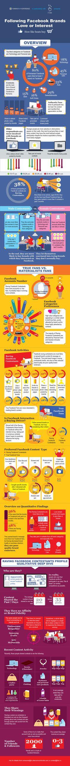 Following #Facebook Brands: Love or Interest? #Infographic  #socialmedia