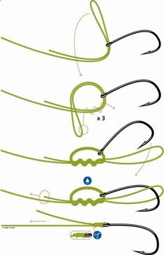 How to tie a Triple Palomar Knot - One of the strongest fishing knots. Can loop once for a standard Palomar Knot. Fishing Hook Knots, Strongest Fishing Knots, Pesca Spinning, The Knot, Fisherman's Knot, Gone Fishing, Fishing Rod, Fishing Stuff, Fishing Tackle