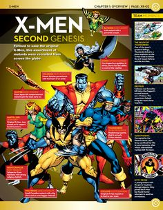 The following images are from the Marvel Fact Files from Eagle Moss Collections. If you like them, check them out at their website and show...