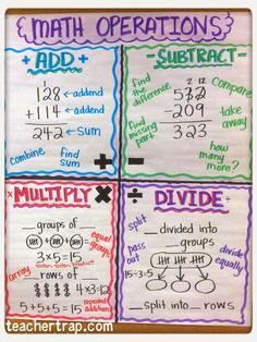 More Math Anchor Charts.You can find Math anchor charts and more on our website.More Math Anchor Charts. Multiplication Anchor Charts, Math Charts, Math Anchor Charts, Addition Anchor Charts, Division Anchor Chart, Clip Charts, Math Strategies, Multiplication Strategies, Math Help