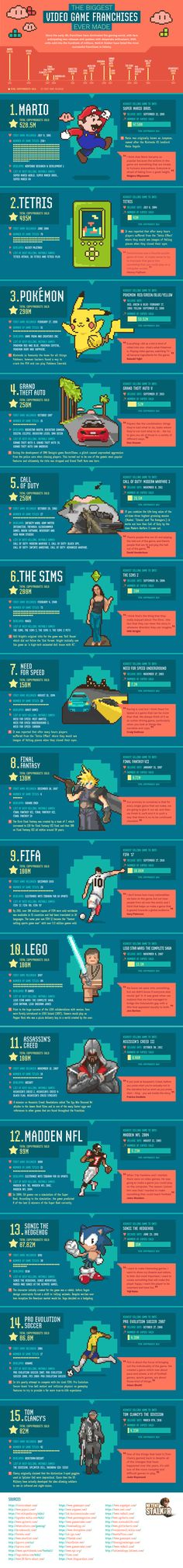 The Biggest Video Game Franchises Ever Made #infographic #Games #VideoGames #Business #Franchises