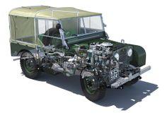 Land Rover _ Overlandia