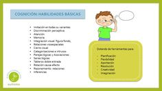 Habilidades necesarias para avanzar en cognición:     COGNITIVO:   http://elsonidodelahierbaelcrecer.blogspot.de/search/label/Cognitiv...