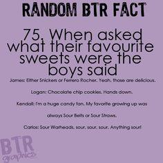 BTR Fact