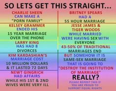 A few examples of bad marriages doesn't change the fact that same sex marriage is WRONG...