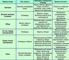 Вова Корягин