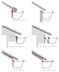 Canaleta para techo