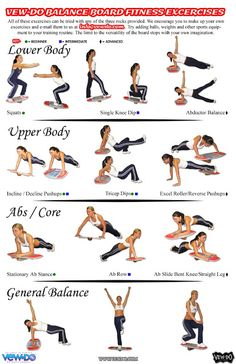 Great exercise for Ehlers Danlos - Strengthening Our core!