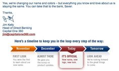 Capital One 360 >> Sent 2/6/2013 >> When money switches hands, it's important to retain trust, and communicate when the changes will affect users. 2 things stand out in this email: the timeline feature at the bottom setting expectations well, and the signature actually linking to an email address in the signature – very personal! –Kristina Huffman, Design Practice Lead