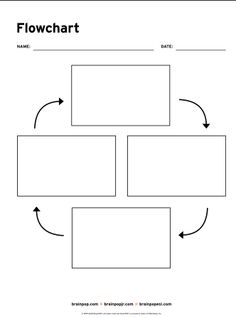 Free Printable Blank Vertical Flow Chart Graphic Organizer ...