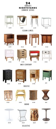 I'm shopping for night stands, and they have to be small because in our new master bedroom configuration there are doors on either side of our bed. I have so many different ideas--I love the simplicity, functionality (and price tag!) of using a simple crate as a night stand, I also love the...