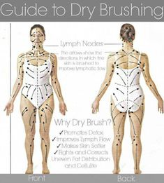 Dry Skin Brushing Guide: Rejuvenate your skin, fight cellulite, improve circulation, strengthen your immune system, and promote detox! The Smart Living Network Ayurveda, Sport Fitness, Health Fitness, Health And Beauty Tips, Health Tips, Health Benefits, Dry Brushing Skin, Dry Skin, Benefits Of Dry Brushing