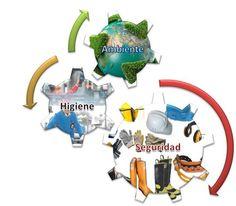 Imagenes de seguridad industrial e higiene