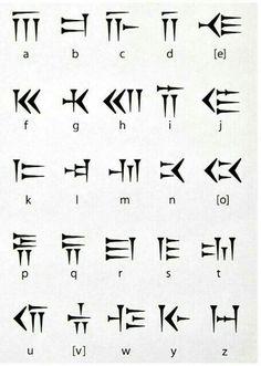 Cuneiform Alphabet: Cuneiform is a system of writing first developed by the ancient Sumerians of Mesopotamia c. Cuneiform Alphabet: Cuneiform is a system of writing first developed by the ancient Sumerians of Mesopotamia c. Alphabet Code, Sign Language Alphabet, Alphabet Symbols, Phonetic Alphabet, Ancient Alphabets, Ancient Symbols, Viking Symbols, Egyptian Symbols, Viking Runes