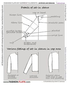 details set in sleeves