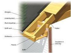 Adding Roof Overhangs Fine Homebuilding Question