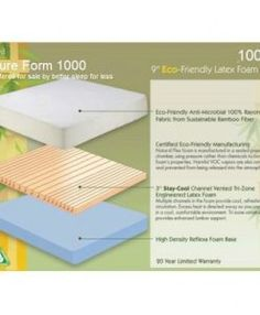 Find the best quality Latex Mattresses from the wide variety in our shop. Buy comfortable mattresses and bedding basics of all types and sizes with Mattress News Latex Mattress, Comfort Mattress, Bedding Basics, Mattresses, Beach Mat, Outdoor Blanket, News, Luxury