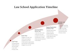 Planning Your Law School Application Timeline!