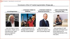 Internet of Things market segment conclusion: What it means to you