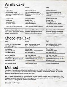 Scratch cake recipes from one of my favorite  cake decorators Artisan Cake Company. Vanilla and chocolate, adapt as needed